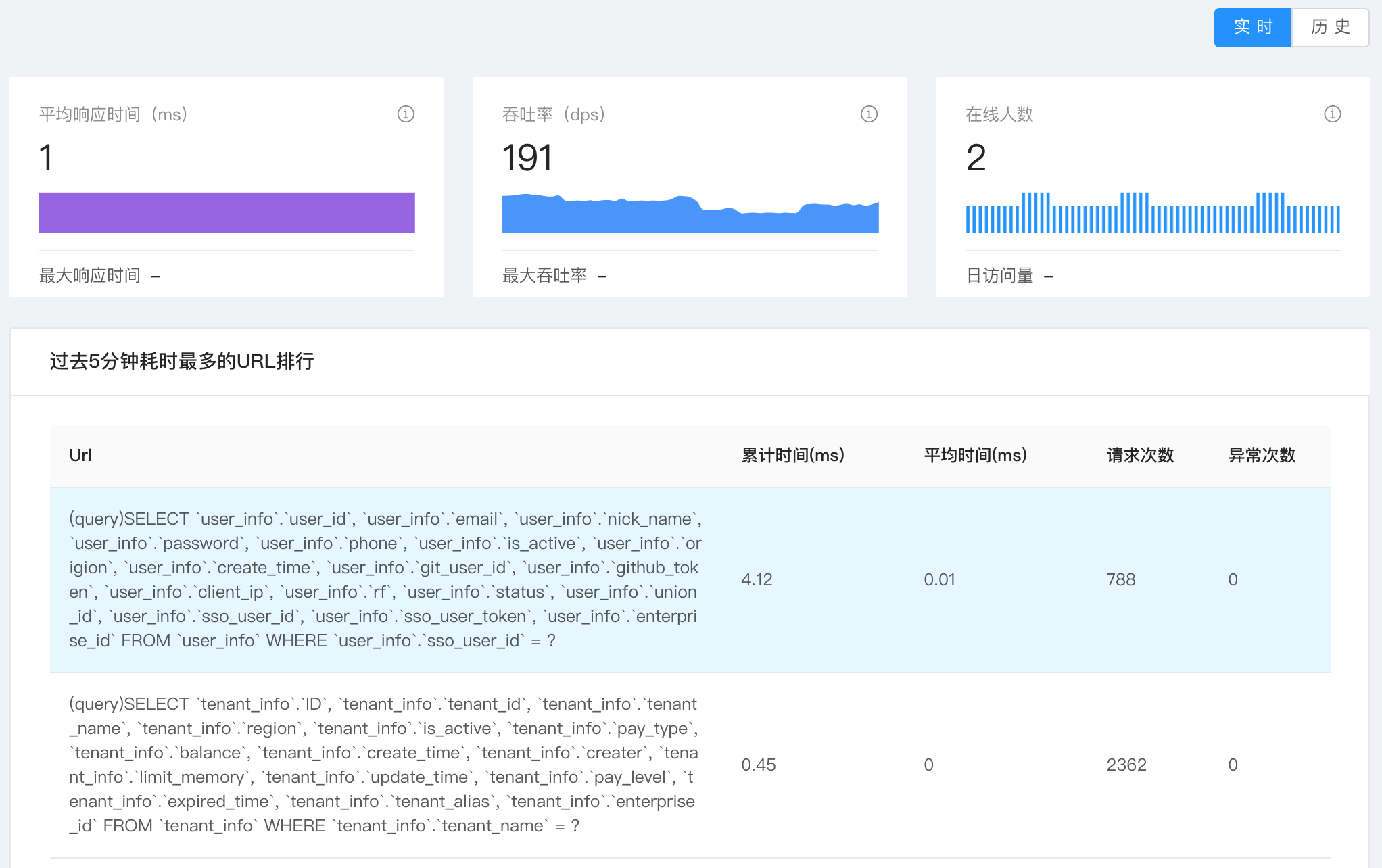 rainbond_service_mesh_monitor